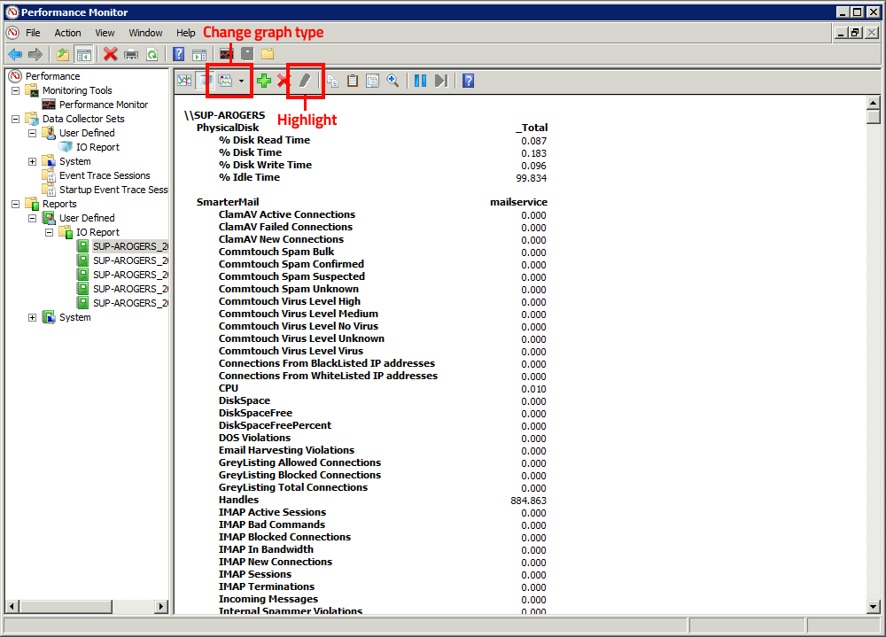 PerfMon Screenshot - Monitoring Collector Set Results