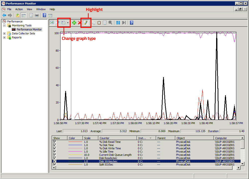 Configuring Windows Performance Monitor to Capture Disk I/O